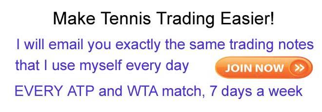 TradeShark Betfair Tennis Trading 2