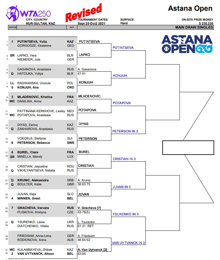 WTA Nur Sultan