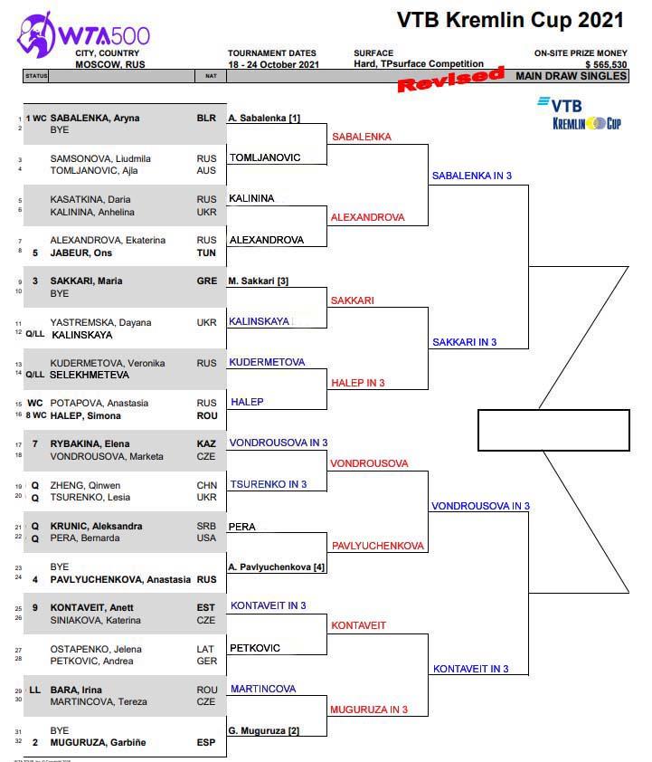 WTA Moscow